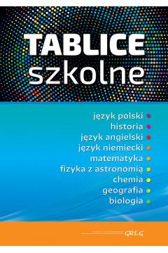 Tablice szkolne język polski, historia, język angielski, język niemiecki, matematyka, fizyka z astronomią, chemia, geografia, biologia