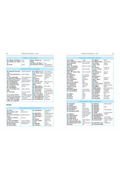 Tablice język niemiecki