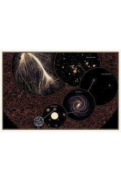 Planetarium. Muzeum Kosmosu