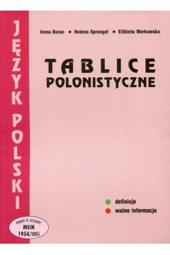 Tablice Polonistyczne PODKOWA