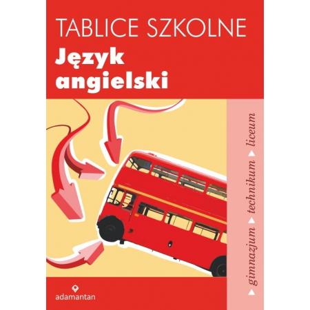 Tablice szkolne Język angielski