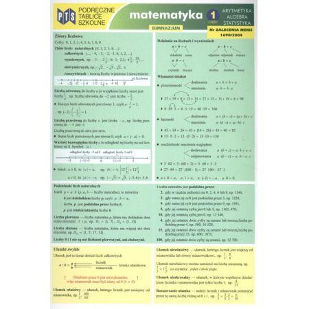 Podręczne tablice szkolne GIM Matematyka 1 Arytmetyka Algebra Statystyka