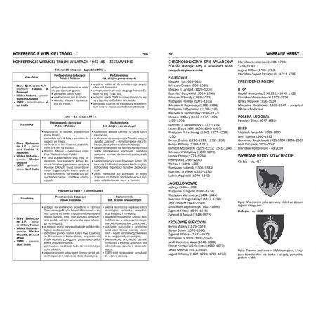 Encyklopedia szkolna - historia